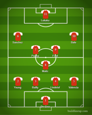 4-3-3: Man United potential line-up next season with Fred, and Bale in attack