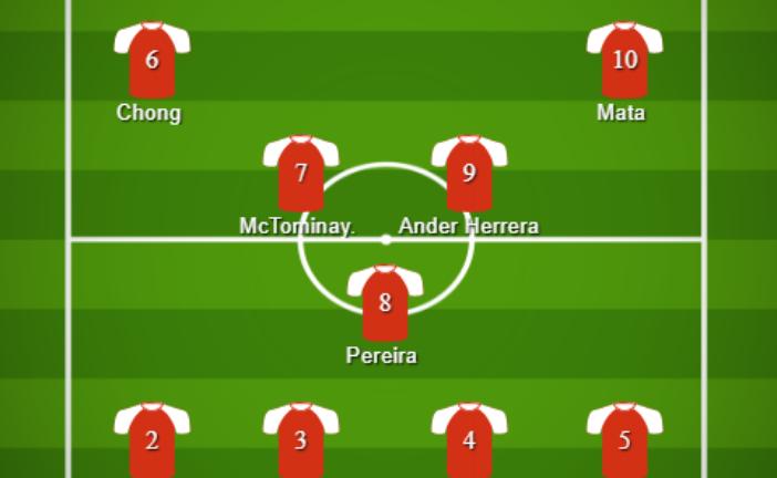 Sanchez starts – How Man Utd Should Line-Up vs Liverpool