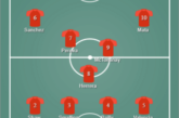 4-3-3: Man United predicted line-up v San Jose Earthquakes