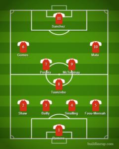Gomes starts – Strongest 4-3-3 Man United XI v AC Milan