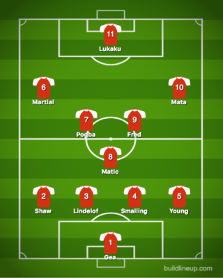Lukaku in – Manchester United's strongest possible 4-3-3 XI vs Bournemouth