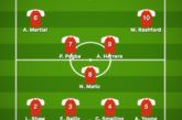 4-3-3: Man United predicted starting XI vs Young Boys