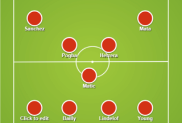 4-3-3: Man United predicted lineup vs Arsenal – Sanchez in attack