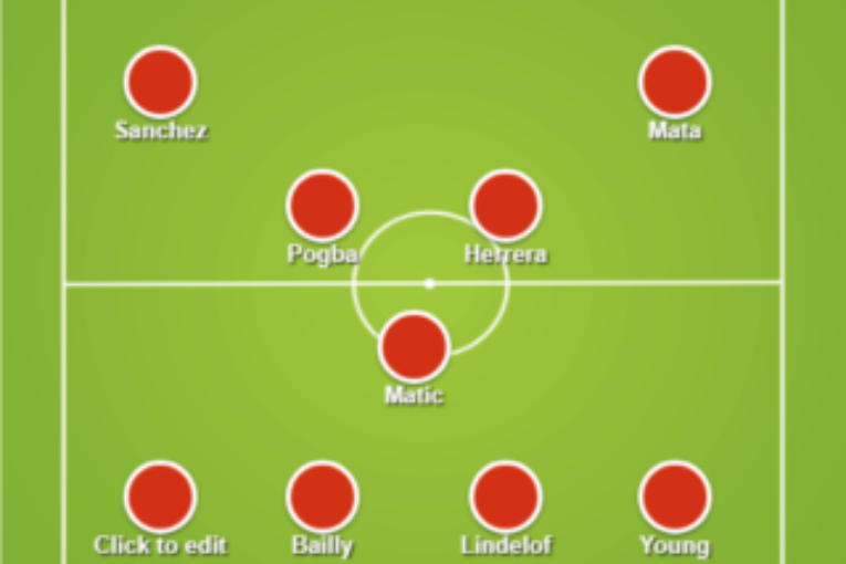 4-3-3: Man United predicted lineup vs Arsenal – Sanchez in attack